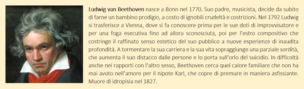 Beethoven Ludwig Van - Biografia Breve