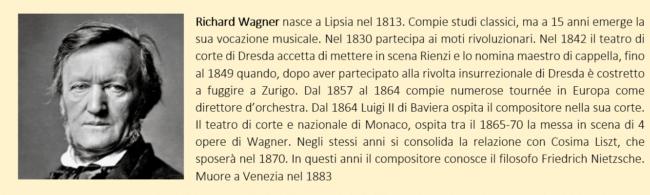 wagner - biografia breve