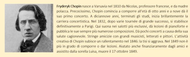 Chopin Fryderyk - biografia breve